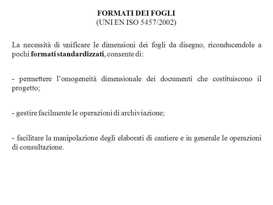 FORMATI DEI FOGLI (UNI EN ISO 5457/2002) La necessità di unificare le dimensioni dei fogli da disegno, riconducendole a pochi formati standardizzati,