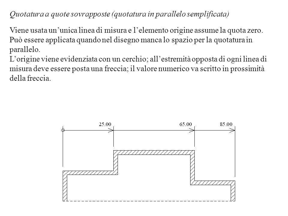 Quotatura a quote sovrapposte (quotatura in parallelo semplificata) Viene usata ununica linea di misura e lelemento origine assume la quota zero. Può