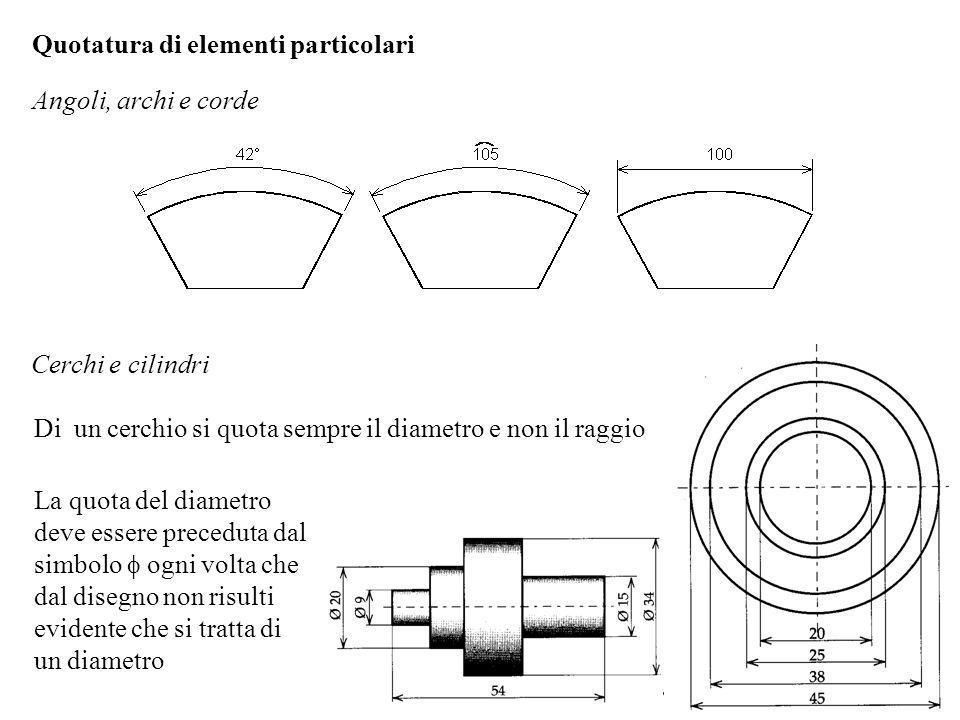 Quotatura di elementi particolari Angoli, archi e corde Cerchi e cilindri Di un cerchio si quota sempre il diametro e non il raggio La quota del diame