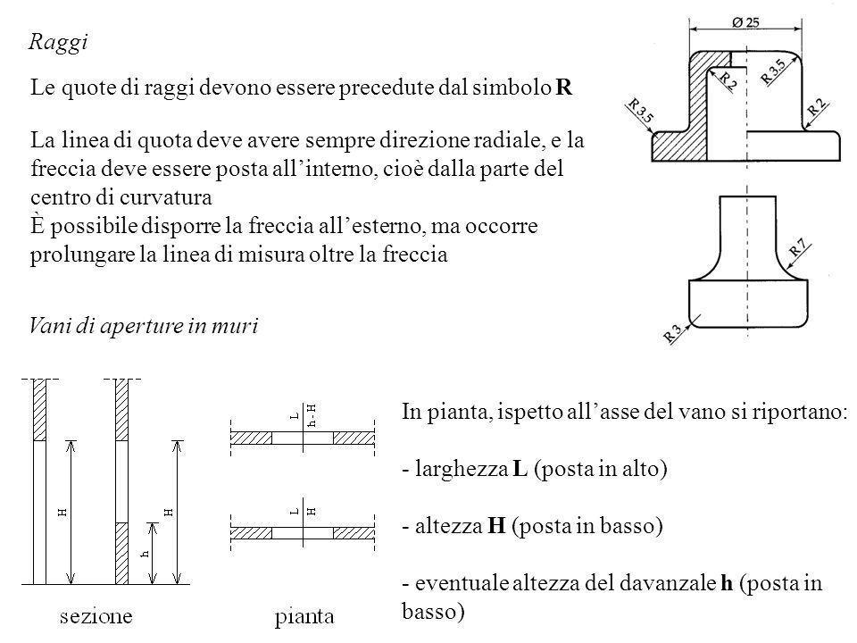 Raggi Vani di aperture in muri In pianta, ispetto allasse del vano si riportano: - larghezza L (posta in alto) - altezza H (posta in basso) - eventual