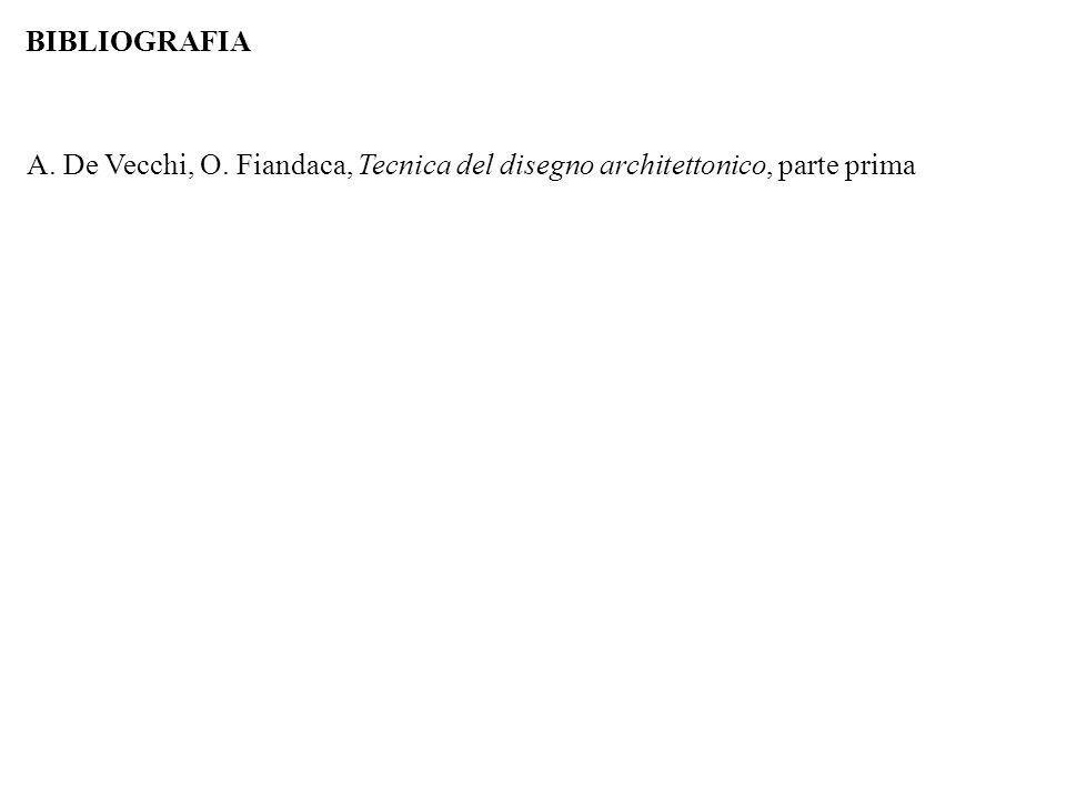 BIBLIOGRAFIA A. De Vecchi, O. Fiandaca, Tecnica del disegno architettonico, parte prima