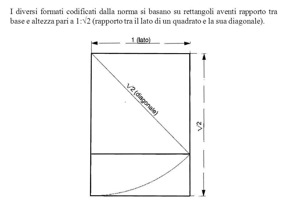 I diversi formati codificati dalla norma si basano su rettangoli aventi rapporto tra base e altezza pari a 1:2 (rapporto tra il lato di un quadrato e