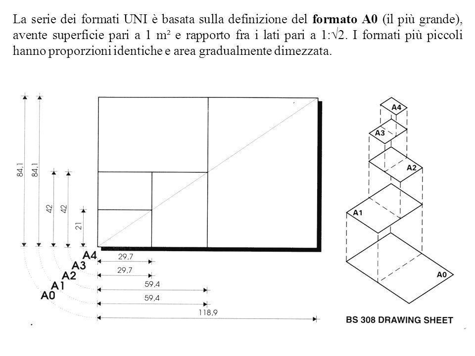 La serie dei formati UNI è basata sulla definizione del formato A0 (il più grande), avente superficie pari a 1 m² e rapporto fra i lati pari a 1:2. I