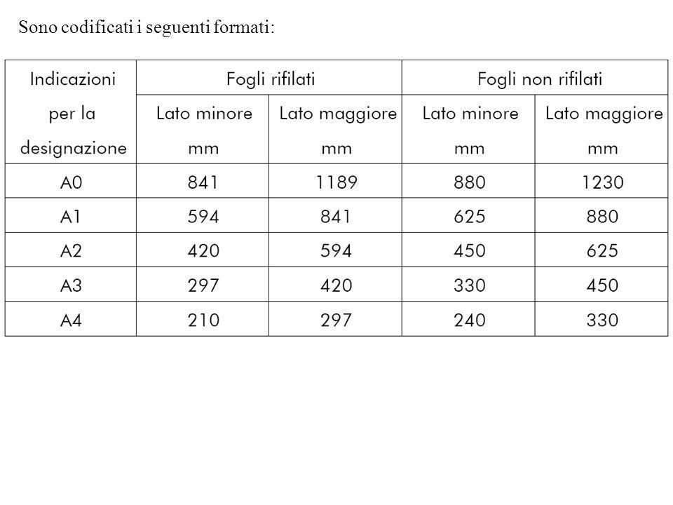Sono codificati i seguenti formati: