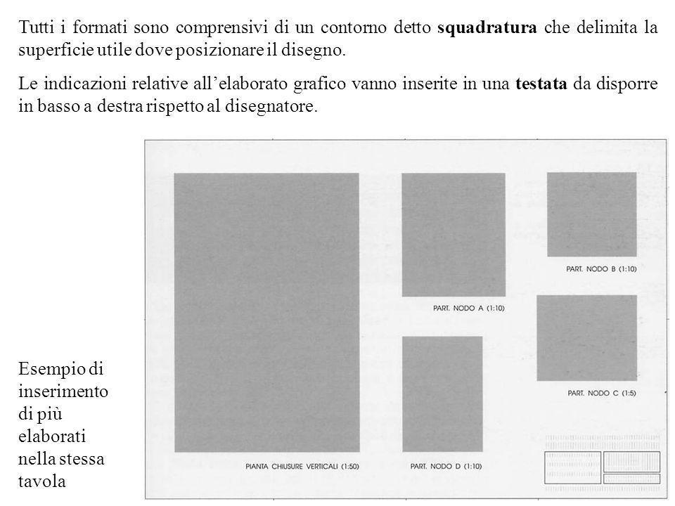7.: i numeri delle quote dovranno essere disposti parallelamente alle linee di misura 8.: i valori devono poter essere letti dalla base o dal lato destro del disegno (dovranno quindi essere rivolte verso lalto e verso sinistra) SI NO