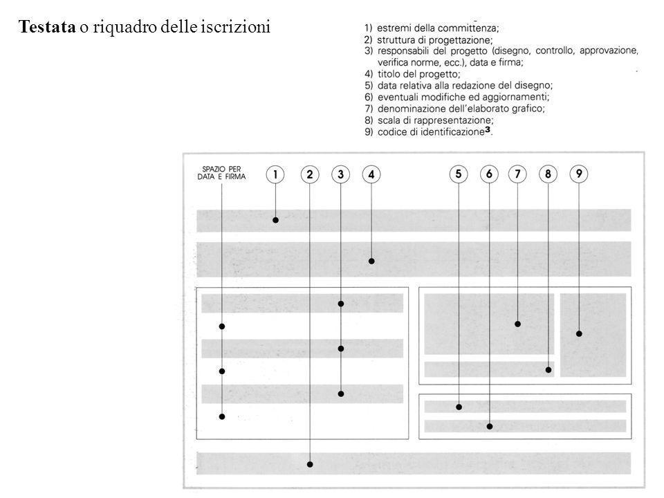 PIEGATURA DEI FOGLI (UNI 938/2002) Si riducono i vari formati alle dimensioni di un A4