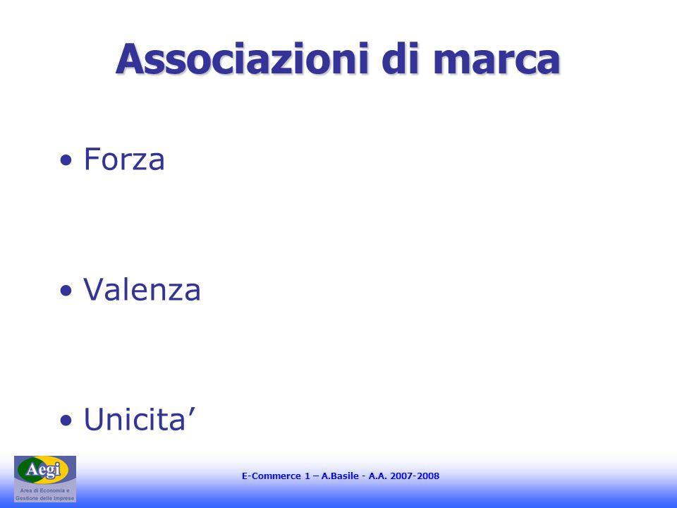 E-Commerce 1 – A.Basile - A.A. 2007-2008 Associazioni di marca Forza Valenza Unicita