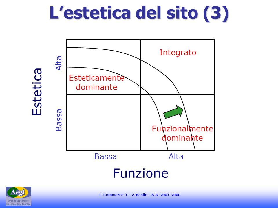 E-Commerce 1 – A.Basile - A.A. 2007-2008