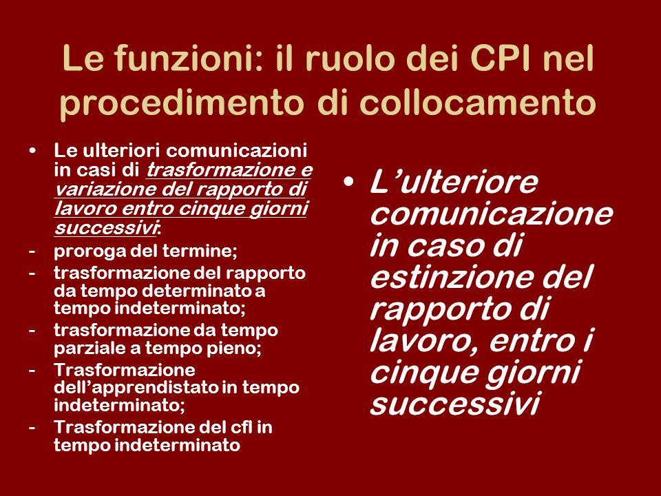Le funzioni: il ruolo dei CPI nel procedimento di collocamento Le ulteriori comunicazioni in casi di trasformazione e variazione del rapporto di lavor