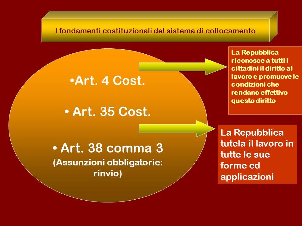 I fondamenti costituzionali del sistema di collocamento Art. 4 Cost. Art. 35 Cost. Art. 38 comma 3 (Assunzioni obbligatorie: rinvio) La Repubblica ric