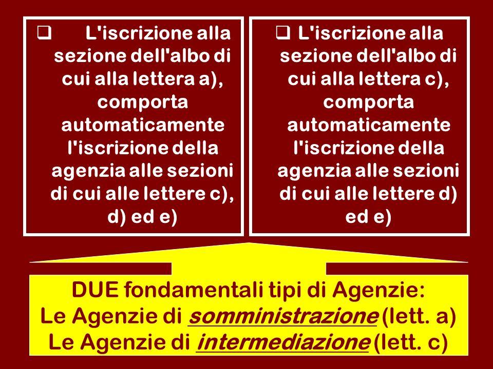 L'iscrizione alla sezione dell'albo di cui alla lettera a), comporta automaticamente l'iscrizione della agenzia alle sezioni di cui alle lettere c), d