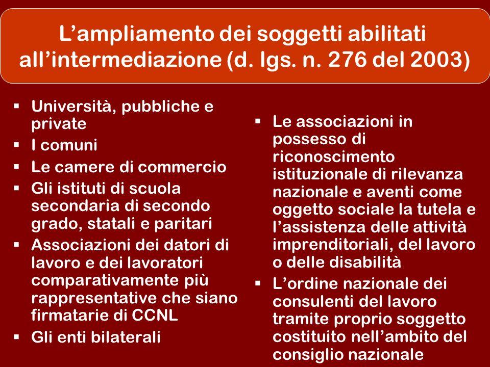 Lampliamento dei soggetti abilitati allintermediazione (d. lgs. n. 276 del 2003) Università, pubbliche e private I comuni Le camere di commercio Gli i