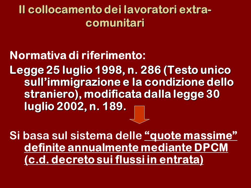 Il collocamento dei lavoratori extra- comunitari Normativa di riferimento: Legge 25 luglio 1998, n. 286 (Testo unico sullimmigrazione e la condizione