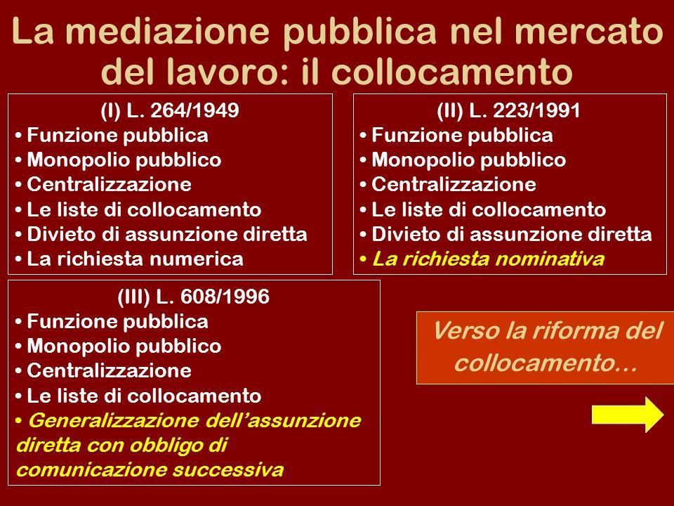 La mediazione pubblica nel mercato del lavoro: il collocamento (I) L. 264/1949 Funzione pubblica Monopolio pubblico Centralizzazione Le liste di collo