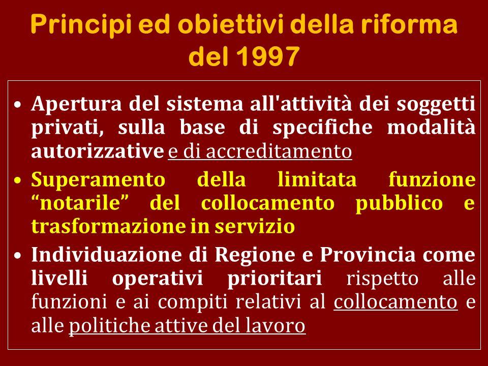 Principi ed obiettivi della riforma del 1997 Apertura del sistema all'attività dei soggetti privati, sulla base di specifiche modalità autorizzative e
