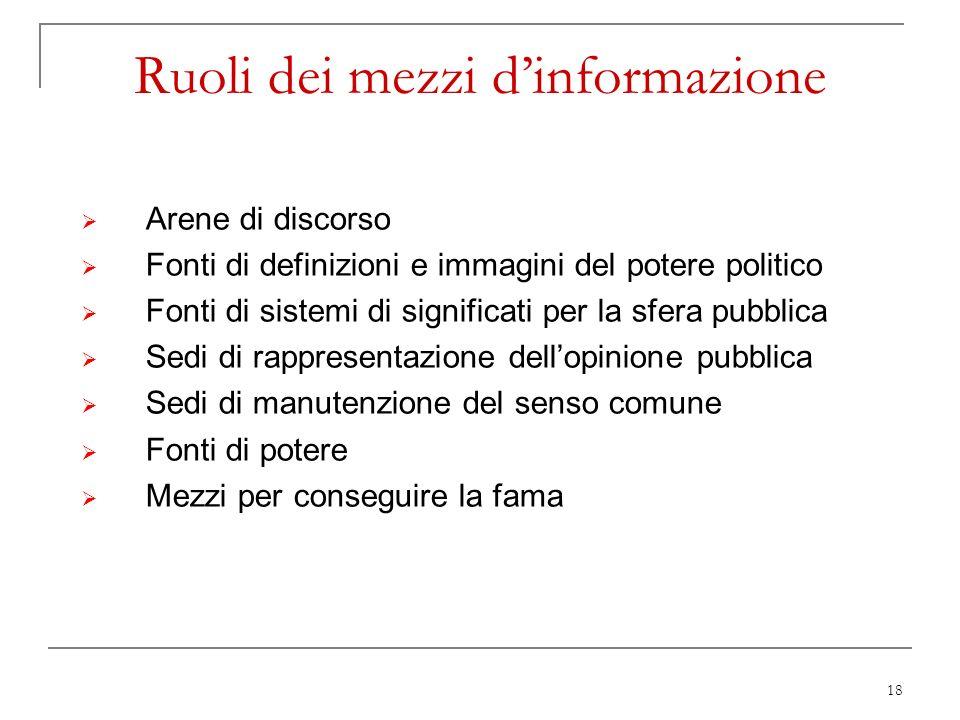 18 Ruoli dei mezzi dinformazione Arene di discorso Fonti di definizioni e immagini del potere politico Fonti di sistemi di significati per la sfera pu