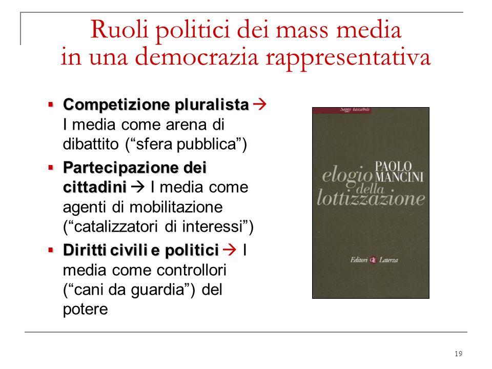 19 Ruoli politici dei mass media in una democrazia rappresentativa Competizione pluralista Competizione pluralista I media come arena di dibattito (sf