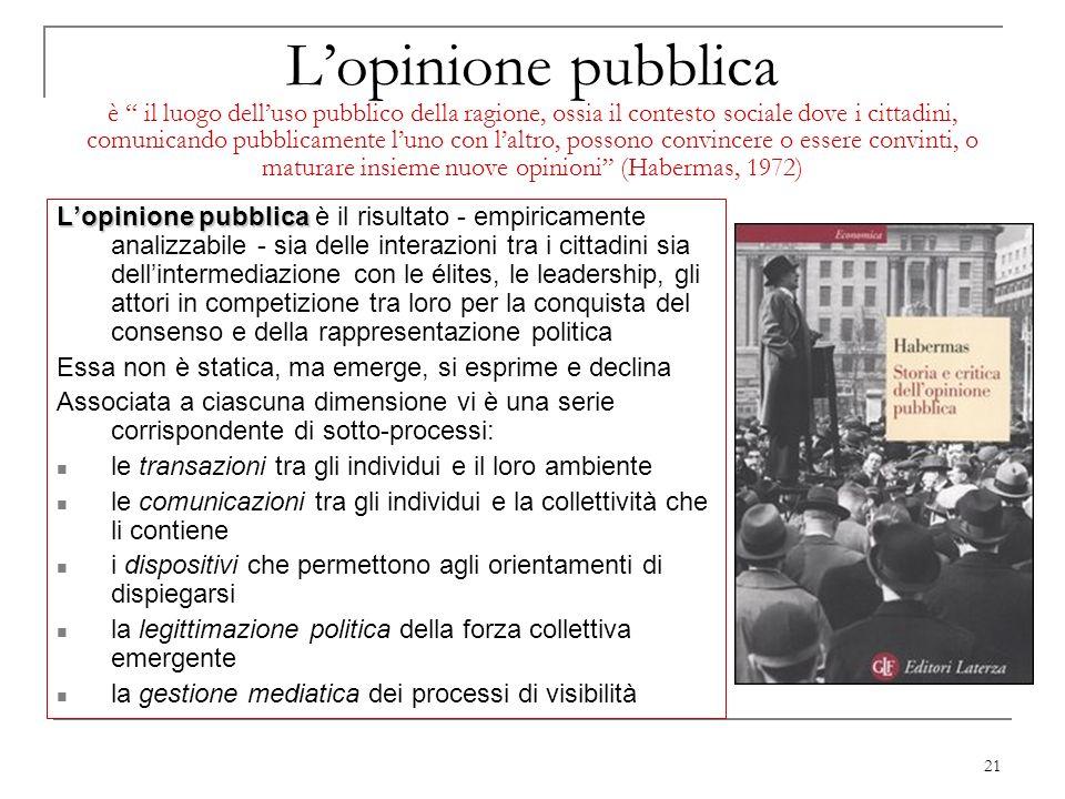 21 Lopinione pubblica è il luogo delluso pubblico della ragione, ossia il contesto sociale dove i cittadini, comunicando pubblicamente luno con laltro