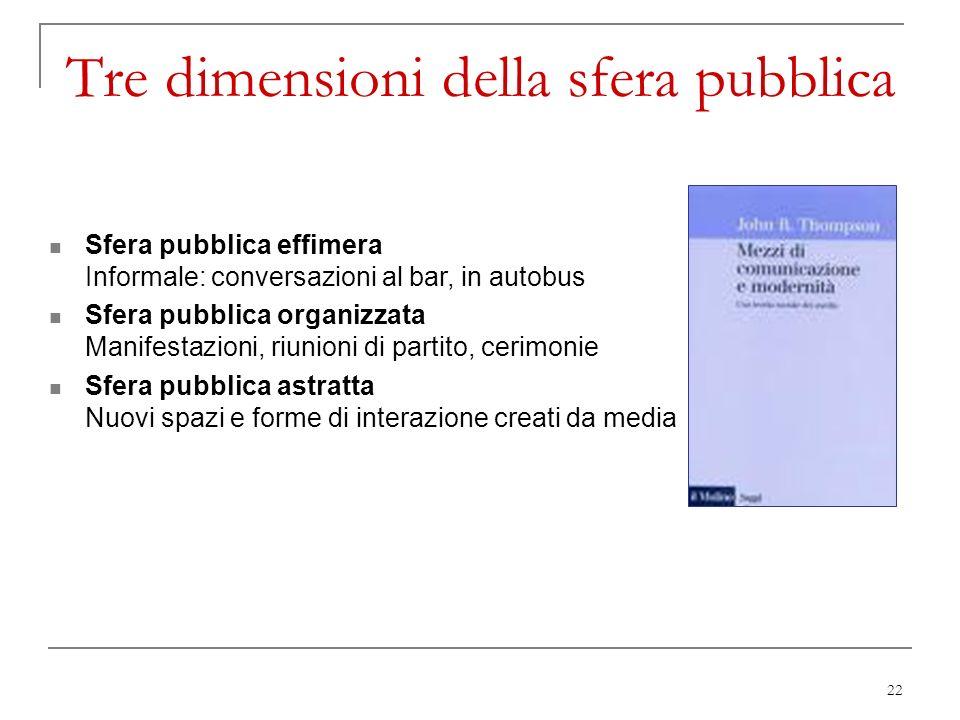 22 Tre dimensioni della sfera pubblica Sfera pubblica effimera Informale: conversazioni al bar, in autobus Sfera pubblica organizzata Manifestazioni,