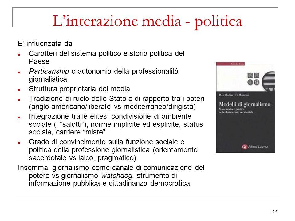 25 Linterazione media - politica E influenzata da Caratteri del sistema politico e storia politica del Paese Partisanship o autonomia della profession
