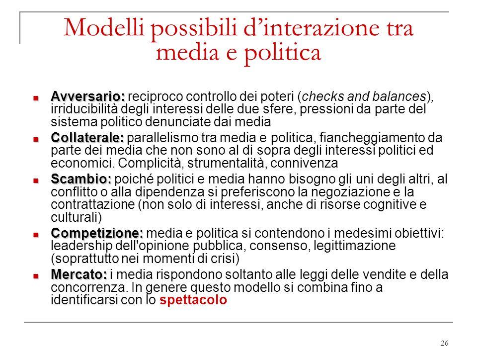 26 Modelli possibili dinterazione tra media e politica Avversario: Avversario: reciproco controllo dei poteri (checks and balances), irriducibilità de