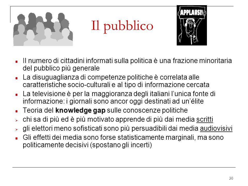 30 Il pubblico Il numero di cittadini informati sulla politica è una frazione minoritaria del pubblico più generale La disuguaglianza di competenze po