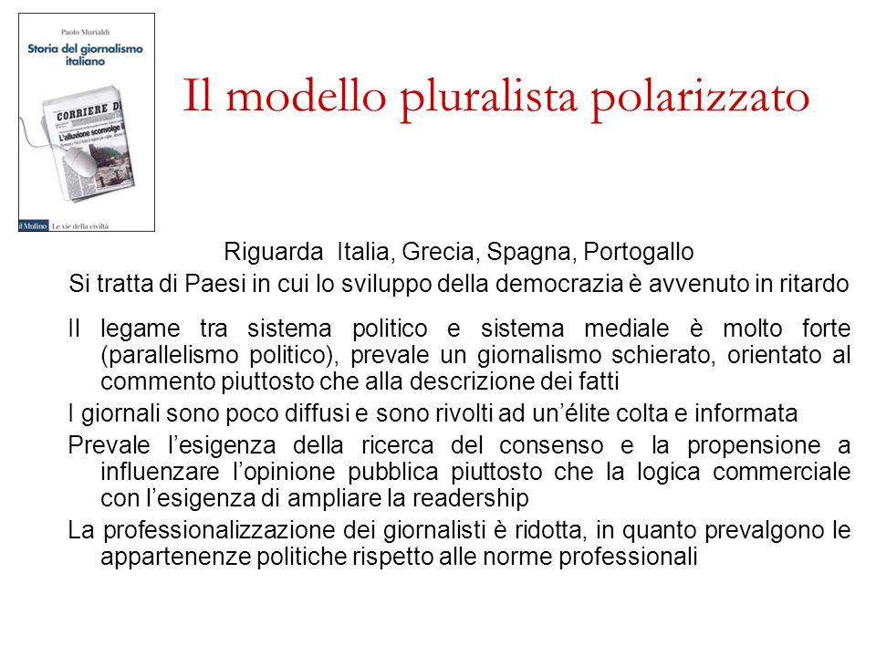 Il modello pluralista polarizzato Riguarda Italia, Grecia, Spagna, Portogallo Si tratta di Paesi in cui lo sviluppo della democrazia è avvenuto in rit