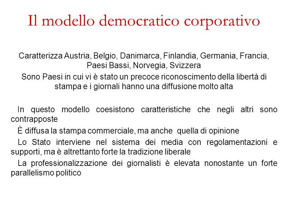 Il modello democratico corporativo Caratterizza Austria, Belgio, Danimarca, Finlandia, Germania, Francia, Paesi Bassi, Norvegia, Svizzera Sono Paesi i