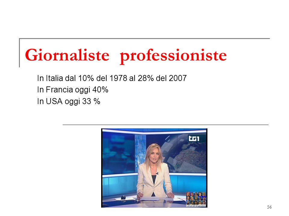 56 Giornaliste professioniste In Italia dal 10% del 1978 al 28% del 2007 In Francia oggi 40% In USA oggi 33 %