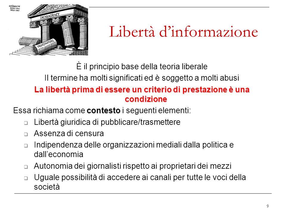 9 Libertà dinformazione È il principio base della teoria liberale Il termine ha molti significati ed è soggetto a molti abusi La libertà prima di esse