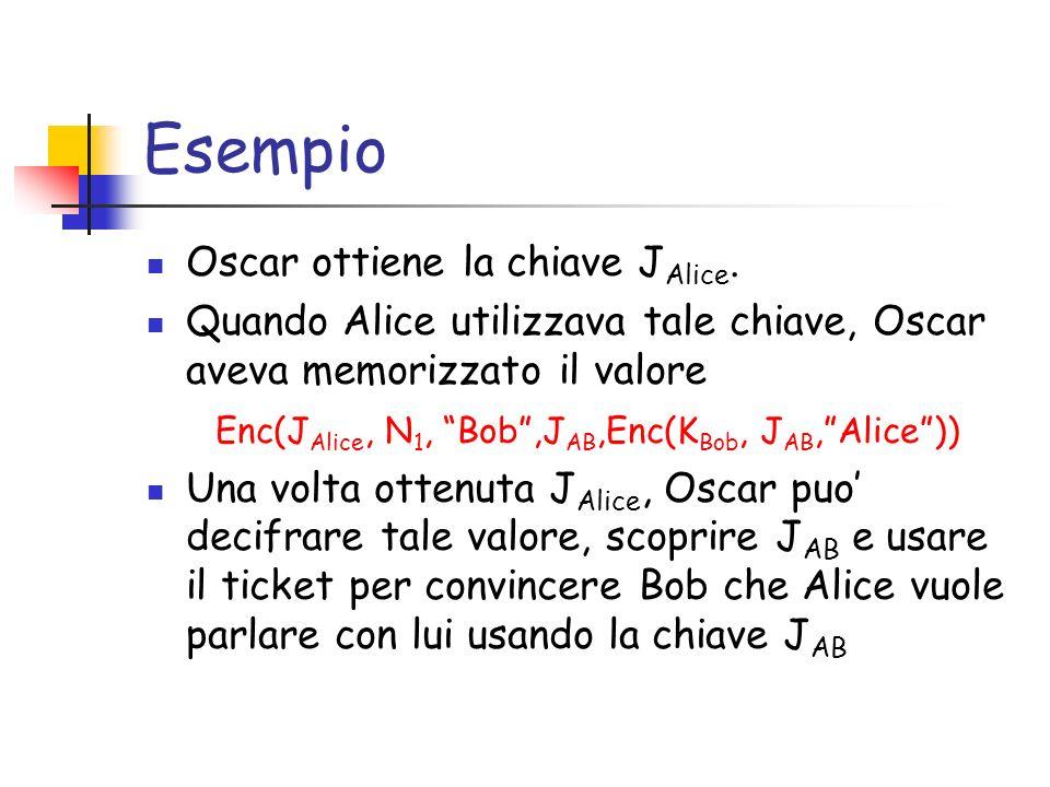 Esempio Oscar ottiene la chiave J Alice.
