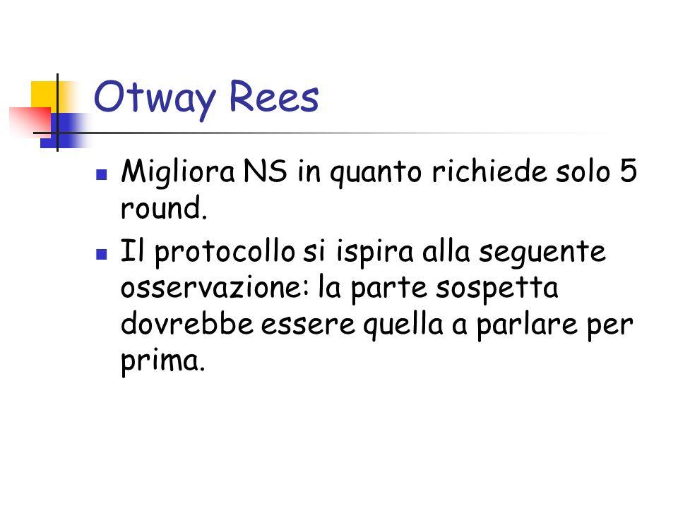 Otway Rees Migliora NS in quanto richiede solo 5 round. Il protocollo si ispira alla seguente osservazione: la parte sospetta dovrebbe essere quella a