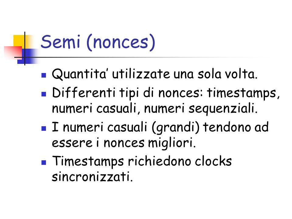 Semi (nonces) Quantita utilizzate una sola volta.