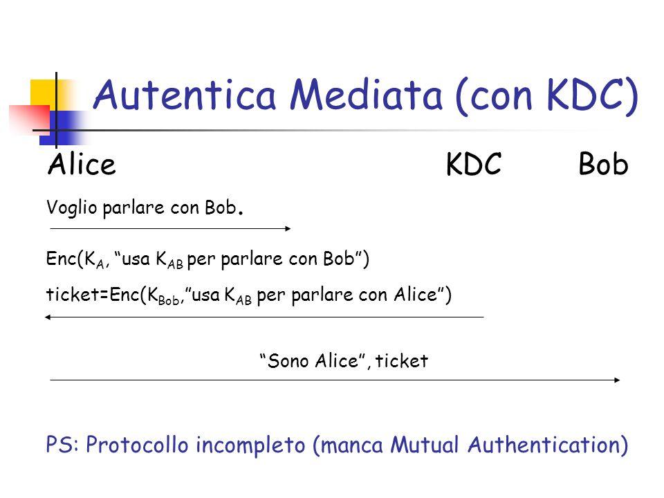Basic Kerberos Alice Bob N 1, Alice, Bob Enc(K Alice ; N 1,Bob, K AB, Ticket) Ticket= Enc(K Bob ; K AB,Alice,scadenza) Ticket, Enc(K AB, T), (T tempo corrente) Enc(K AB, T+1) KDC inventa una chiave K AB