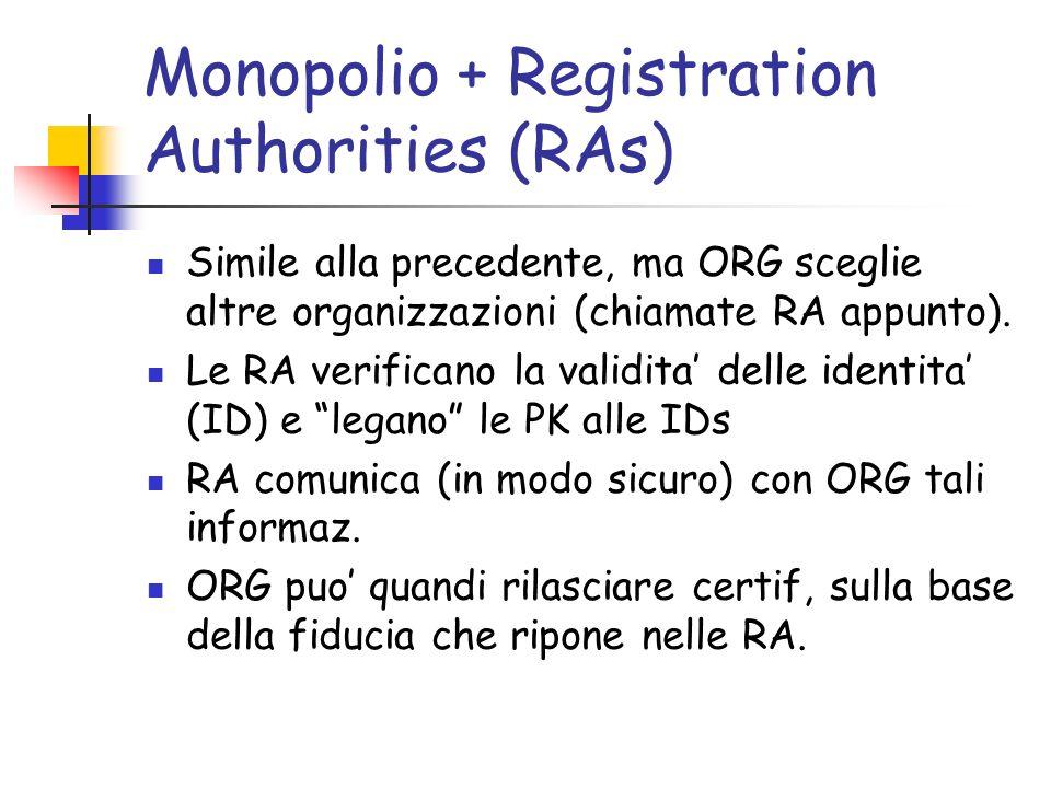 Monopolio + Registration Authorities (RAs) Simile alla precedente, ma ORG sceglie altre organizzazioni (chiamate RA appunto). Le RA verificano la vali