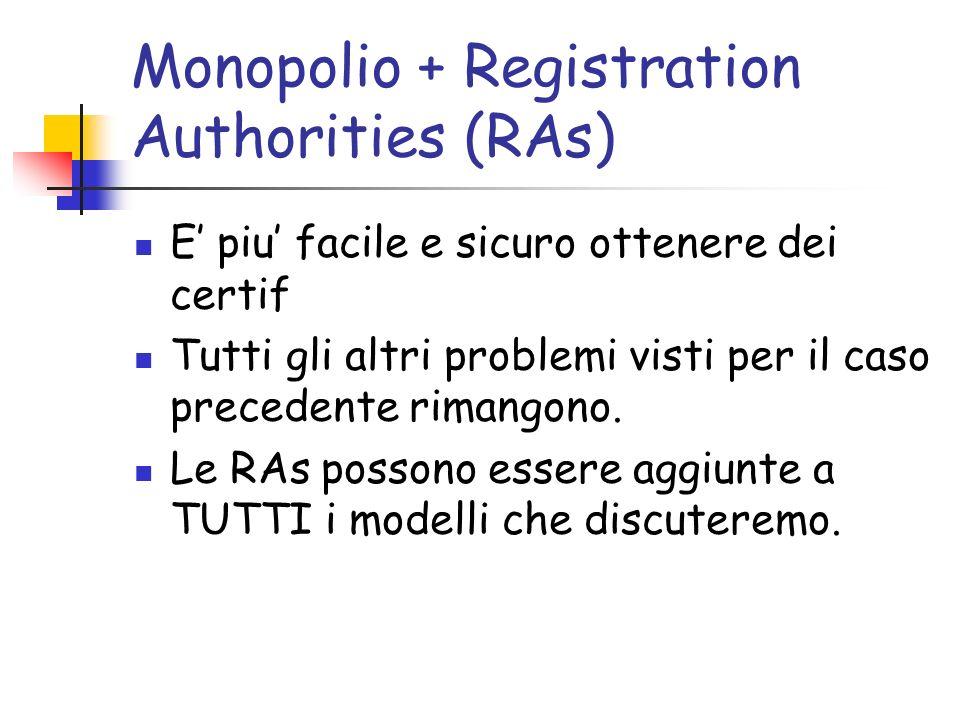 Monopolio + Registration Authorities (RAs) E piu facile e sicuro ottenere dei certif Tutti gli altri problemi visti per il caso precedente rimangono.