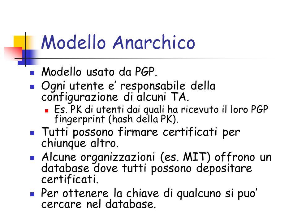 Modello Anarchico Modello usato da PGP. Ogni utente e responsabile della configurazione di alcuni TA. Es. PK di utenti dai quali ha ricevuto il loro P