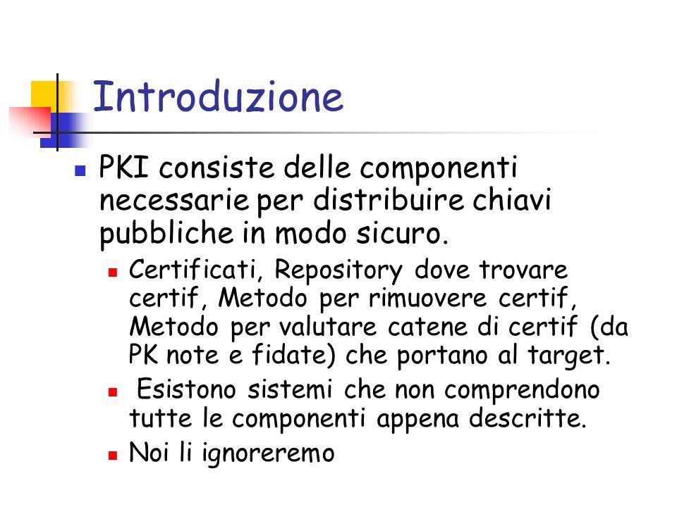 Introduzione PKI consiste delle componenti necessarie per distribuire chiavi pubbliche in modo sicuro. Certificati, Repository dove trovare certif, Me