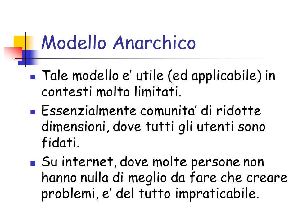 Modello Anarchico Tale modello e utile (ed applicabile) in contesti molto limitati. Essenzialmente comunita di ridotte dimensioni, dove tutti gli uten