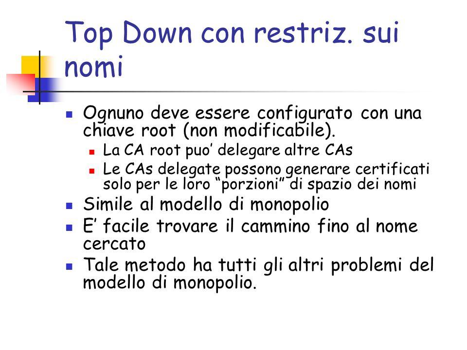 Top Down con restriz. sui nomi Ognuno deve essere configurato con una chiave root (non modificabile). La CA root puo delegare altre CAs Le CAs delegat