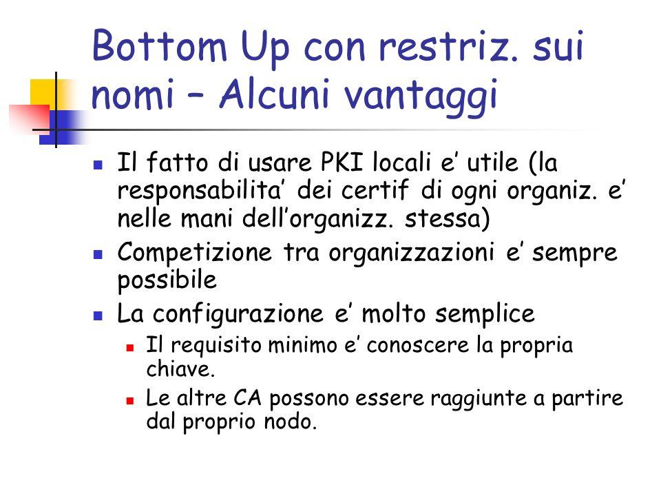 Bottom Up con restriz. sui nomi – Alcuni vantaggi Il fatto di usare PKI locali e utile (la responsabilita dei certif di ogni organiz. e nelle mani del