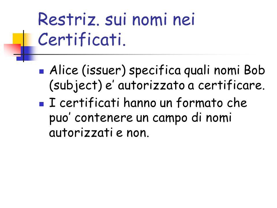 Restriz. sui nomi nei Certificati. Alice (issuer) specifica quali nomi Bob (subject) e autorizzato a certificare. I certificati hanno un formato che p