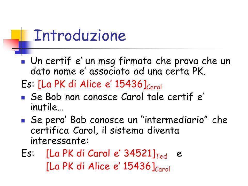 Introduzione Un certif e un msg firmato che prova che un dato nome e associato ad una certa PK. Es: [La PK di Alice e 15436] Carol Se Bob non conosce