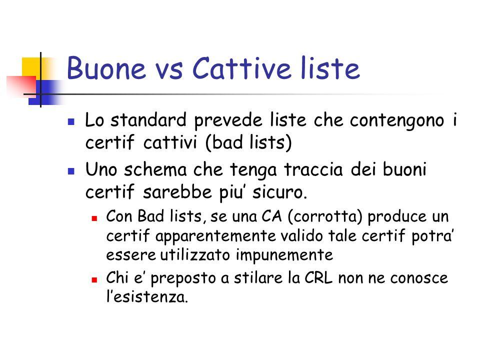 Buone vs Cattive liste Lo standard prevede liste che contengono i certif cattivi (bad lists) Uno schema che tenga traccia dei buoni certif sarebbe piu