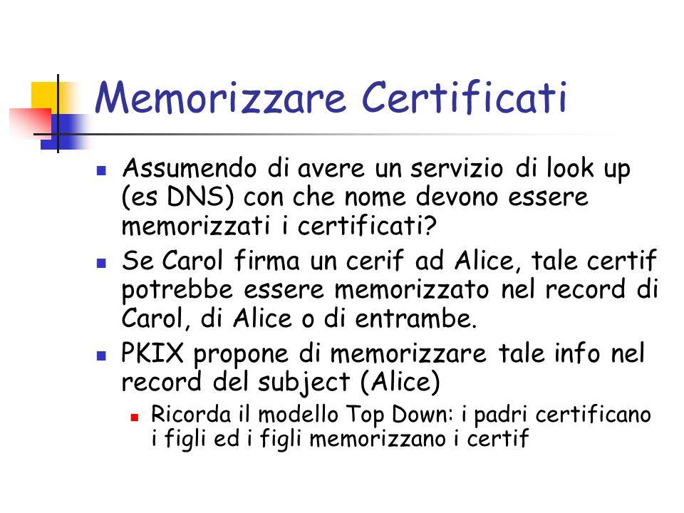 Memorizzare Certificati Assumendo di avere un servizio di look up (es DNS) con che nome devono essere memorizzati i certificati? Se Carol firma un cer