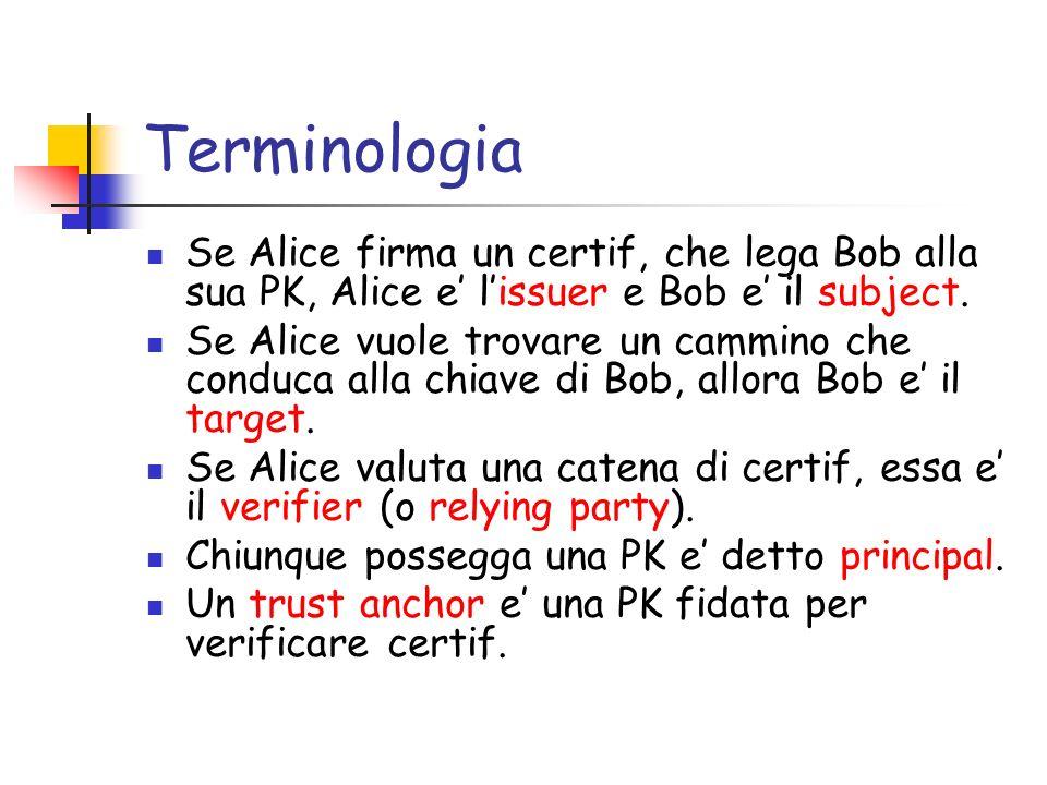 Terminologia Se Alice firma un certif, che lega Bob alla sua PK, Alice e lissuer e Bob e il subject. Se Alice vuole trovare un cammino che conduca all