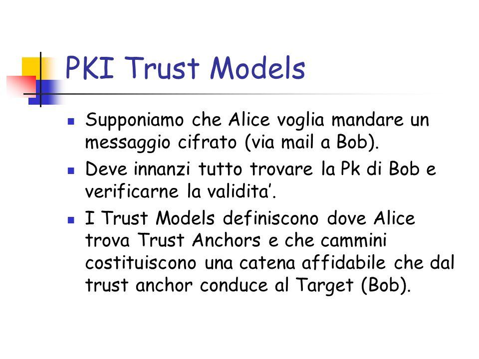 PKI Trust Models Supponiamo che Alice voglia mandare un messaggio cifrato (via mail a Bob). Deve innanzi tutto trovare la Pk di Bob e verificarne la v