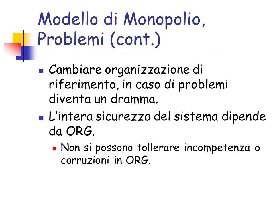 Modello di Monopolio, Problemi (cont.) Cambiare organizzazione di riferimento, in caso di problemi diventa un dramma. Lintera sicurezza del sistema di