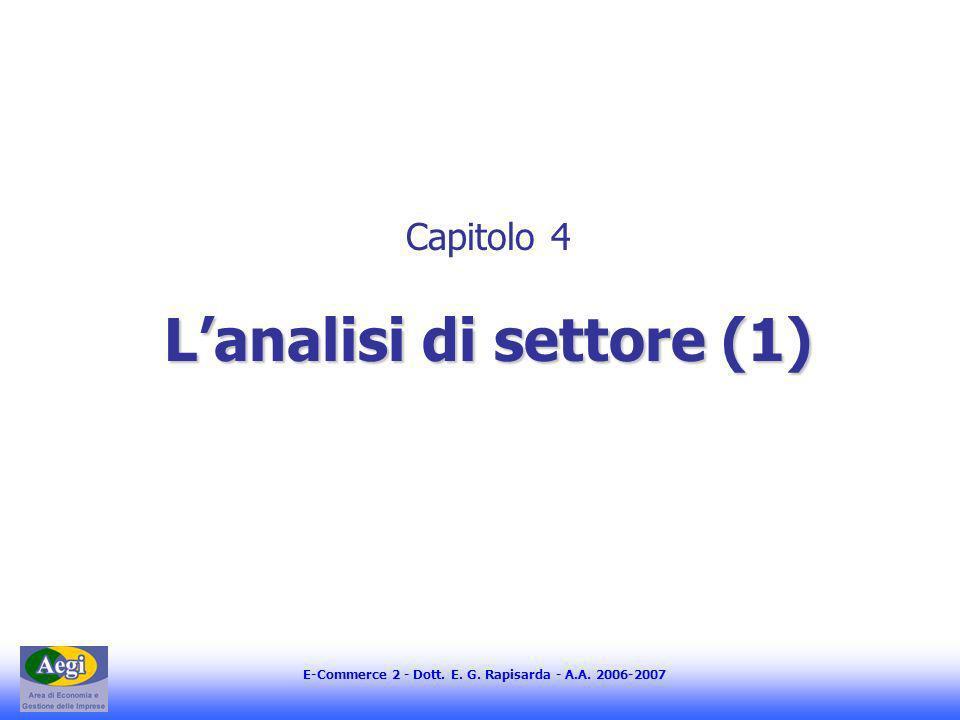 E-Commerce 2 - Dott. E. G. Rapisarda - A.A. 2006-2007 Lanalisi di settore (1) Capitolo 4 Lanalisi di settore (1)