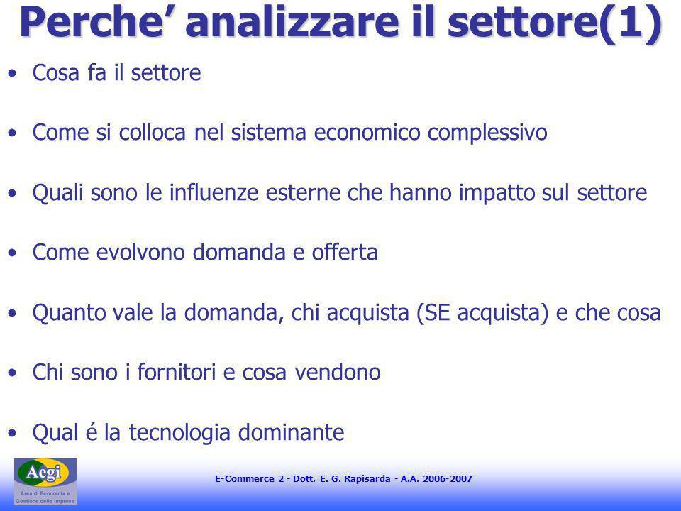E-Commerce 2 - Dott. E. G. Rapisarda - A.A. 2006-2007 Perche analizzare il settore(1) Cosa fa il settore Come si colloca nel sistema economico comples
